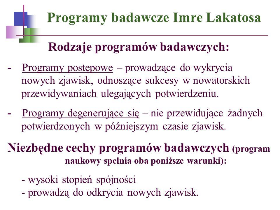 Programy badawcze Imre Lakatosa