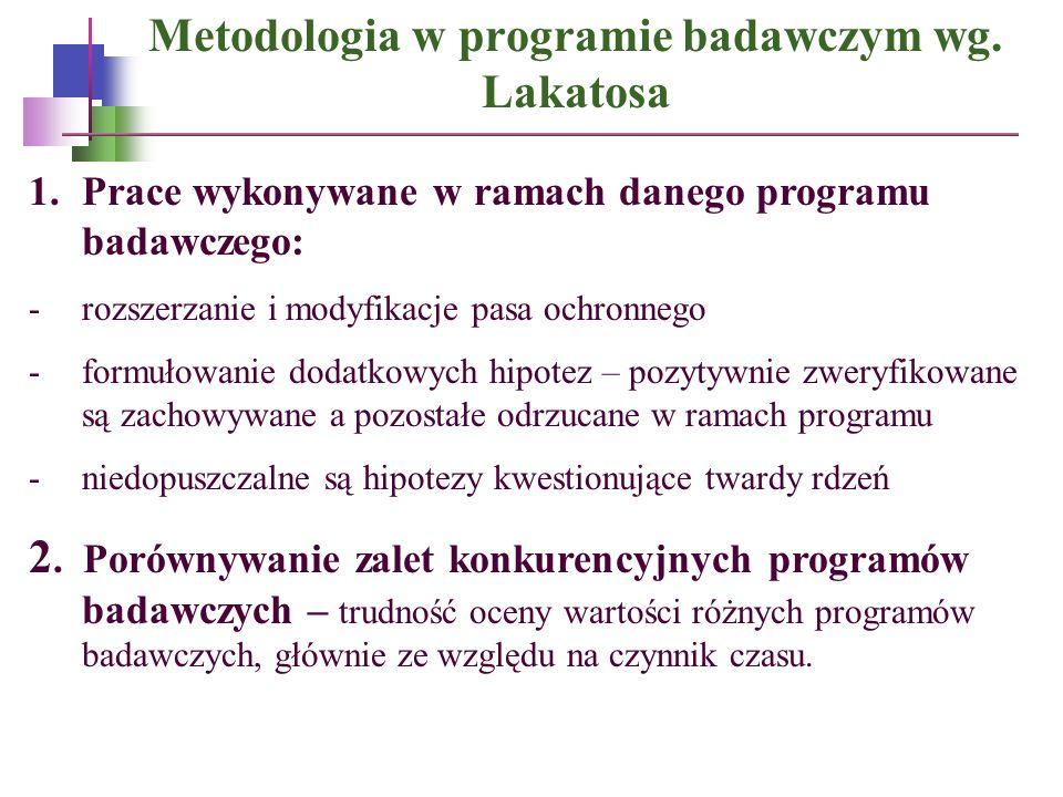 Metodologia w programie badawczym wg. Lakatosa