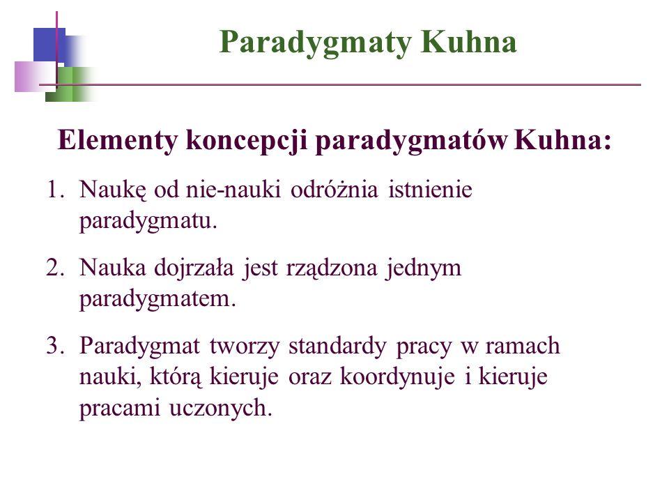 Elementy koncepcji paradygmatów Kuhna:
