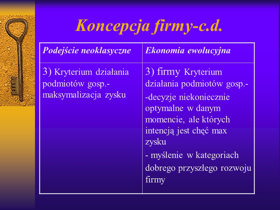 Koncepcja firmy-c.d. Podejście neoklasyczne. Ekonomia ewolucyjna. 3) Kryterium działania podmiotów gosp.- maksymalizacja zysku.