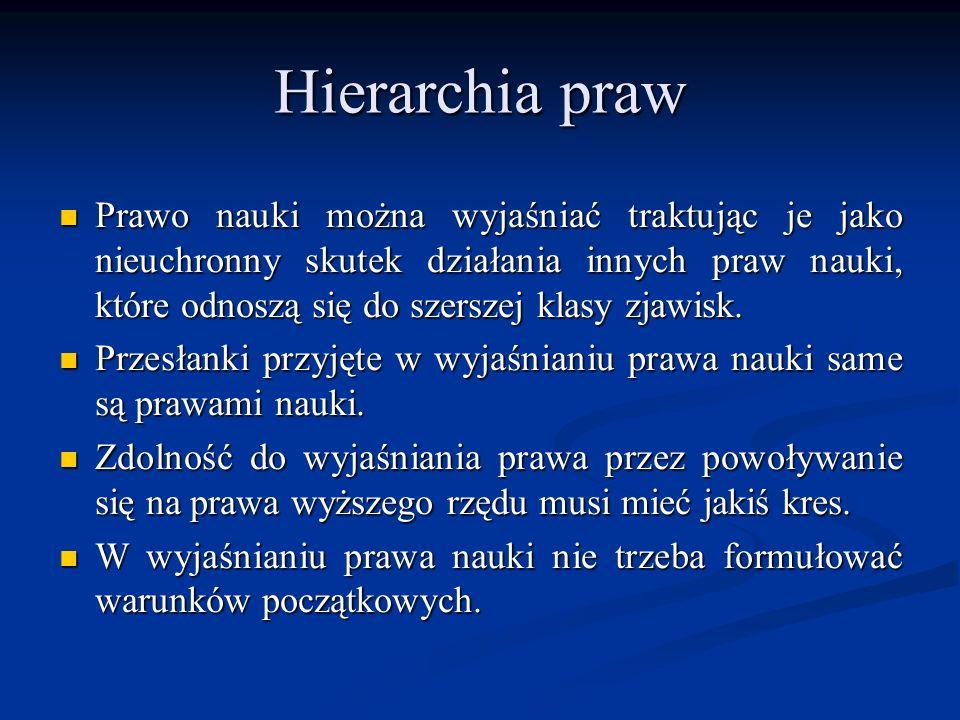 Hierarchia praw