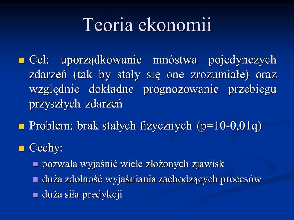 Teoria ekonomii