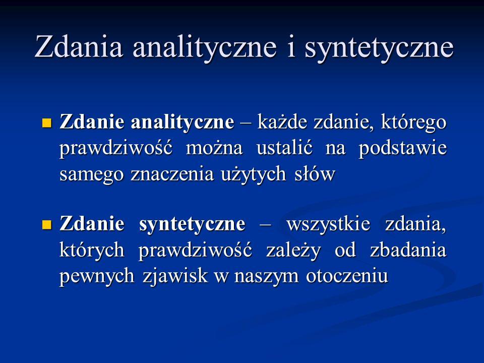 Zdania analityczne i syntetyczne