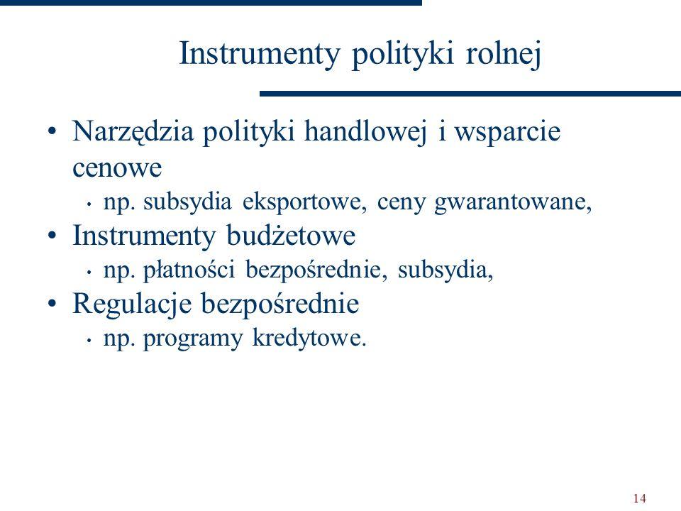 Instrumenty polityki rolnej