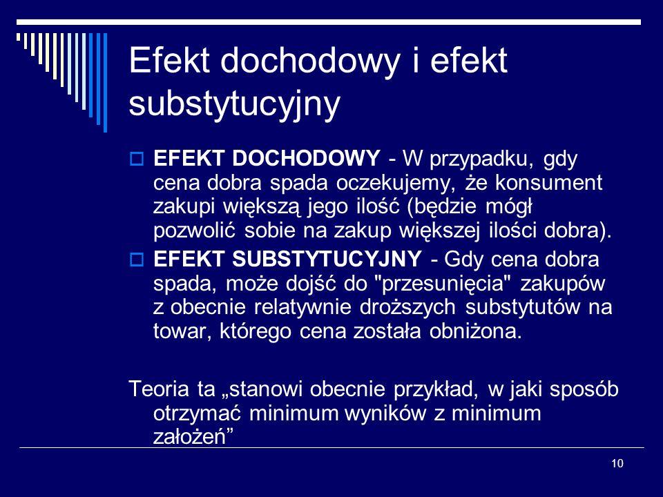 Efekt dochodowy i efekt substytucyjny