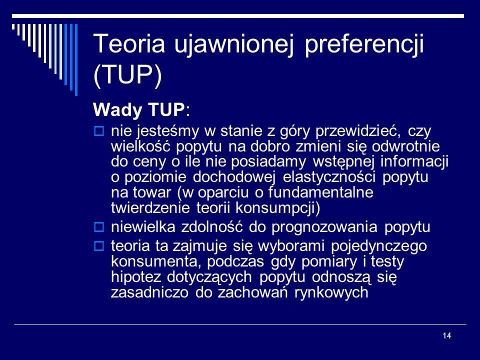 Teoria ujawnionej preferencji (TUP)