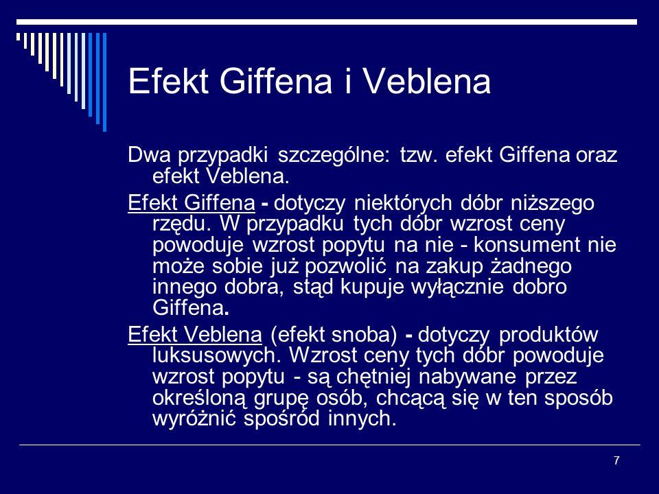 Efekt Giffena i Veblena