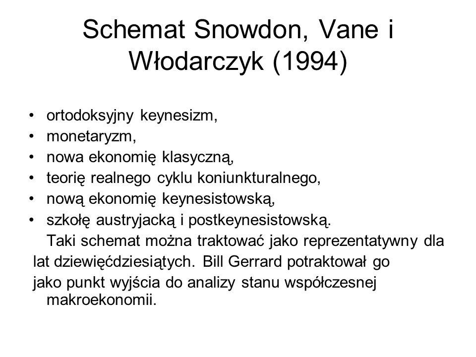 Schemat Snowdon, Vane i Włodarczyk (1994)