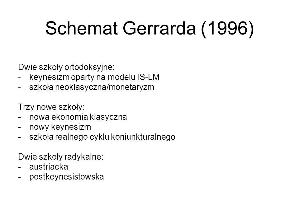 Schemat Gerrarda (1996) Dwie szkoły ortodoksyjne: