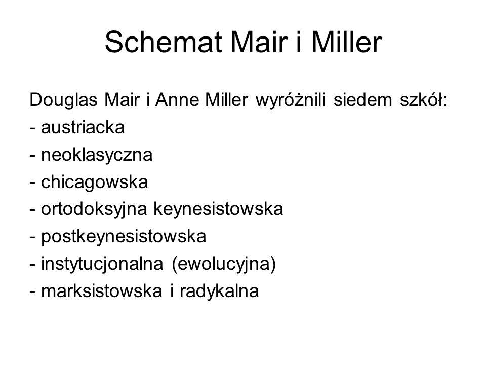 Schemat Mair i Miller Douglas Mair i Anne Miller wyróżnili siedem szkół: - austriacka. - neoklasyczna.