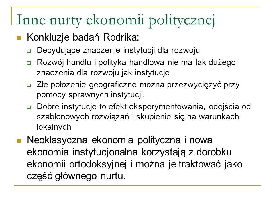 Inne nurty ekonomii politycznej