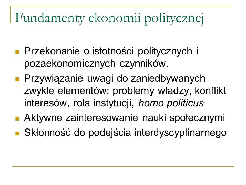 Fundamenty ekonomii politycznej