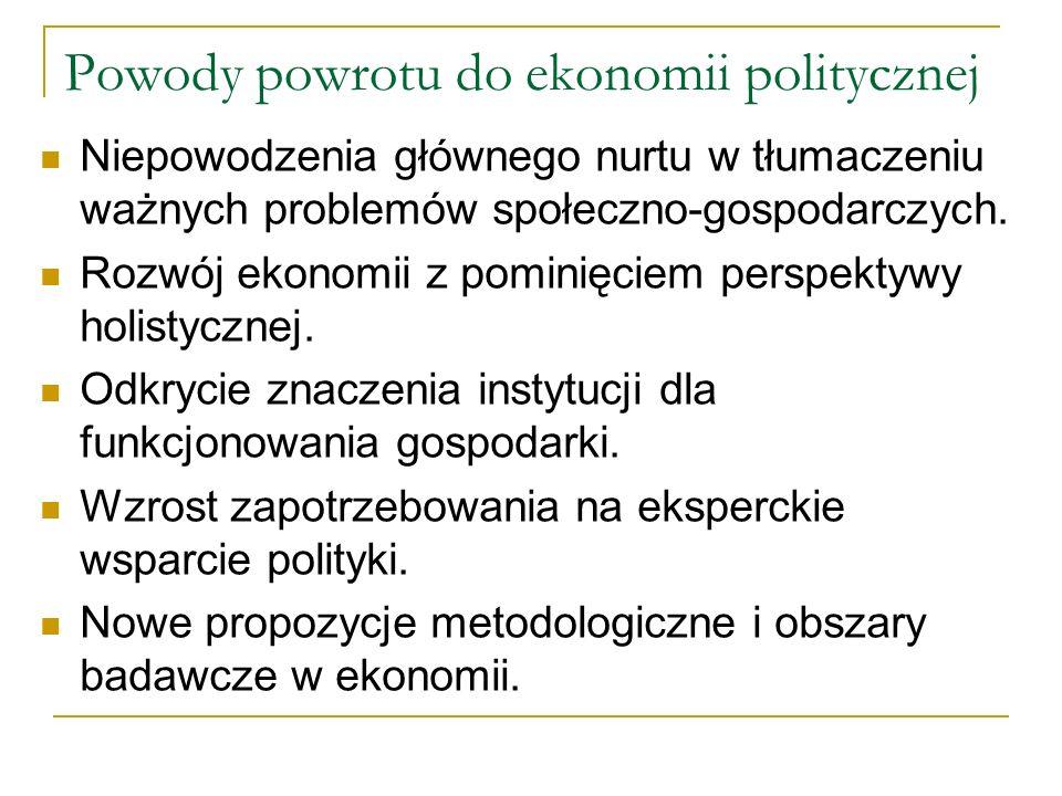 Powody powrotu do ekonomii politycznej