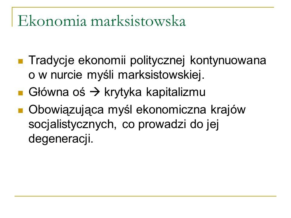Ekonomia marksistowska