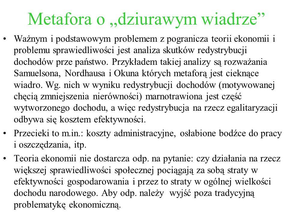 """Metafora o """"dziurawym wiadrze"""