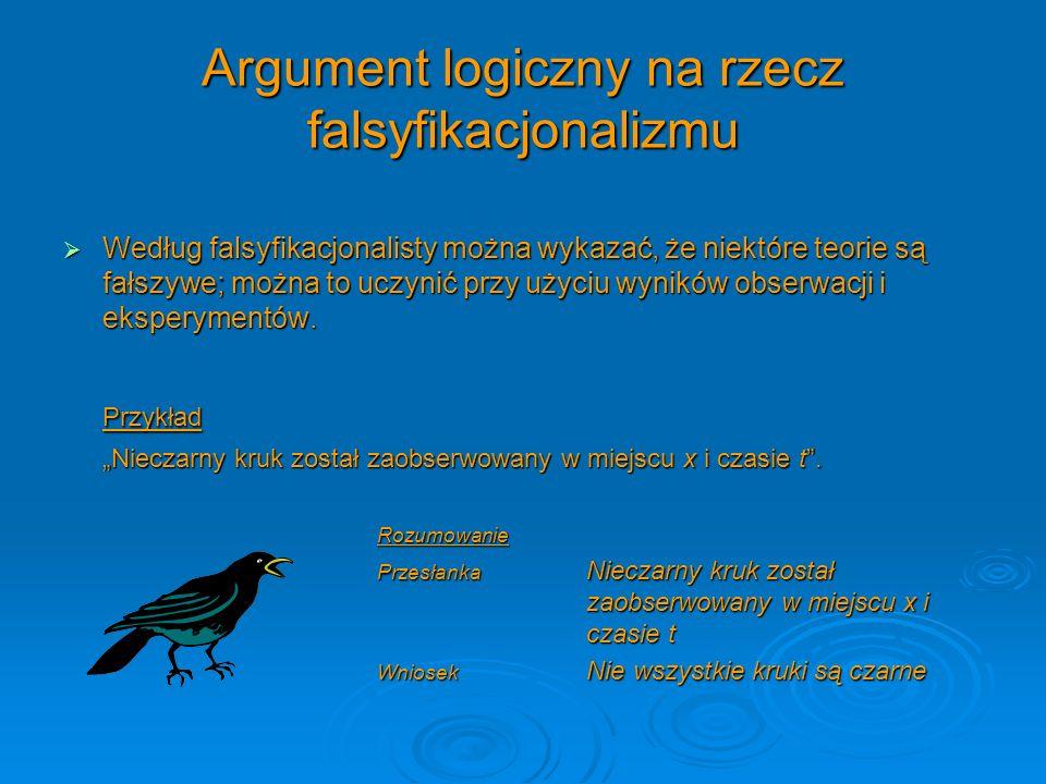 Argument logiczny na rzecz falsyfikacjonalizmu