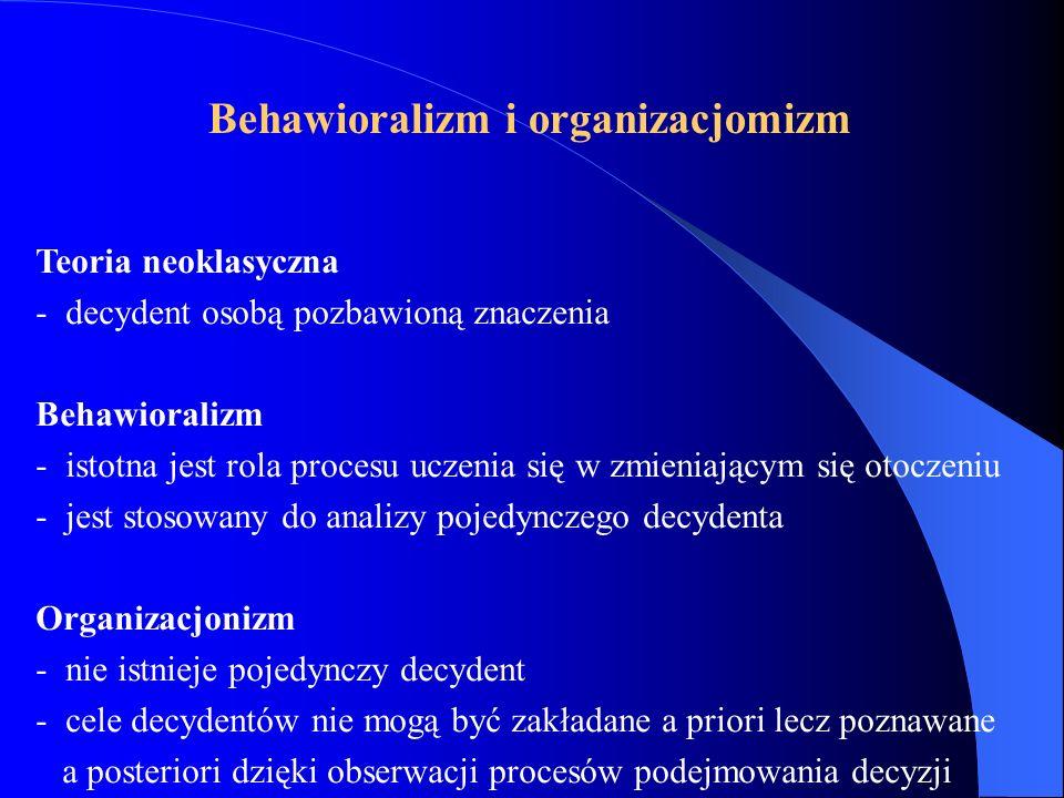 Behawioralizm i organizacjomizm