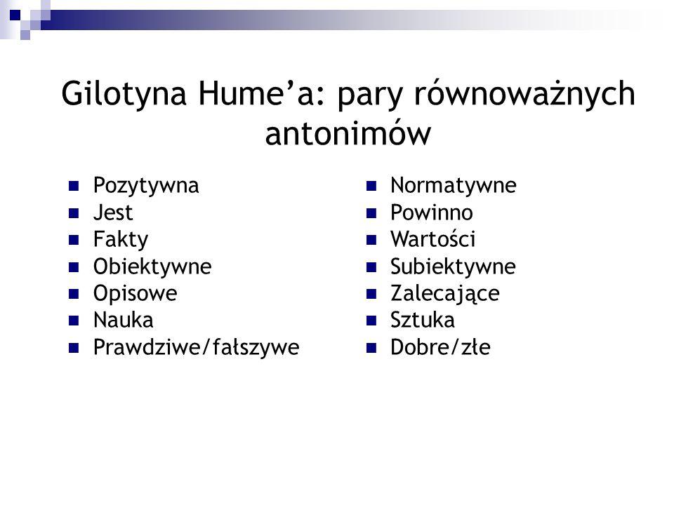 Gilotyna Hume'a: pary równoważnych antonimów