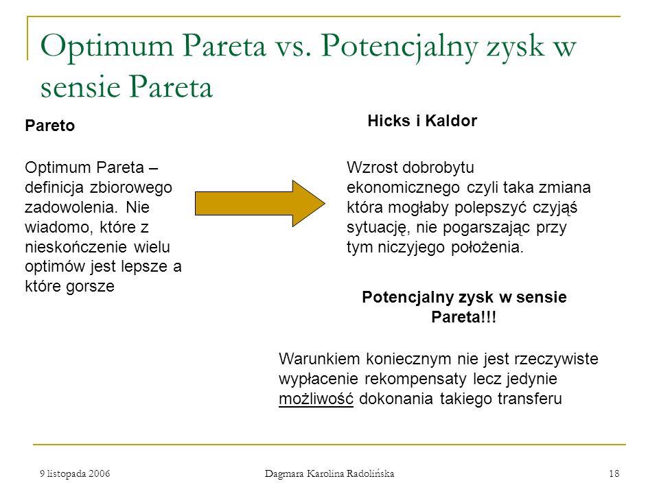 Optimum Pareta vs. Potencjalny zysk w sensie Pareta