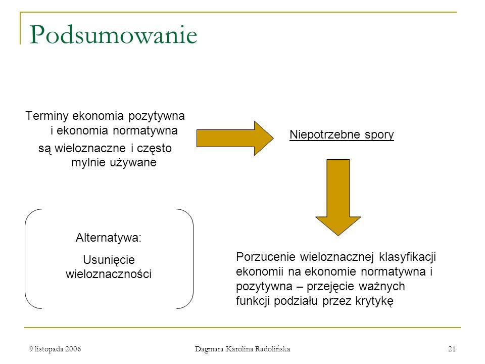 Podsumowanie Terminy ekonomia pozytywna i ekonomia normatywna