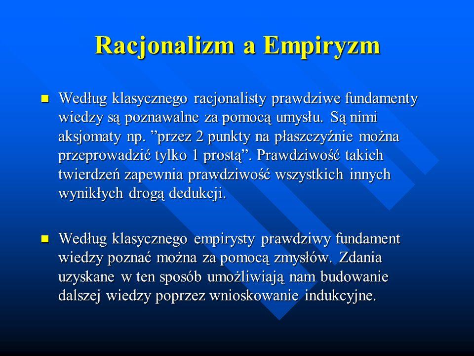 Racjonalizm a Empiryzm