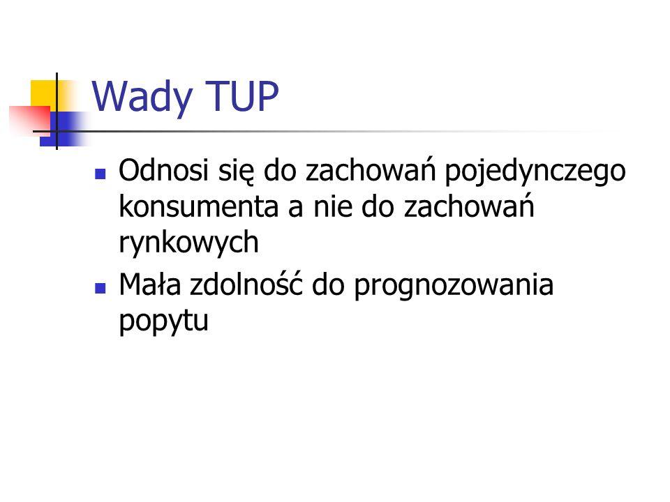 Wady TUP Odnosi się do zachowań pojedynczego konsumenta a nie do zachowań rynkowych.