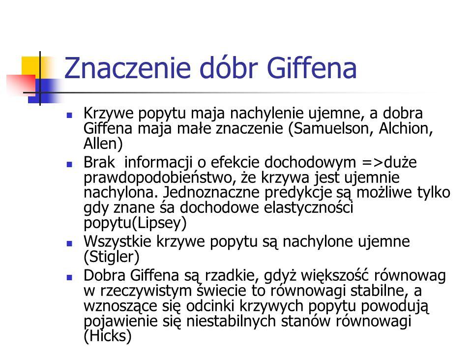 Znaczenie dóbr Giffena