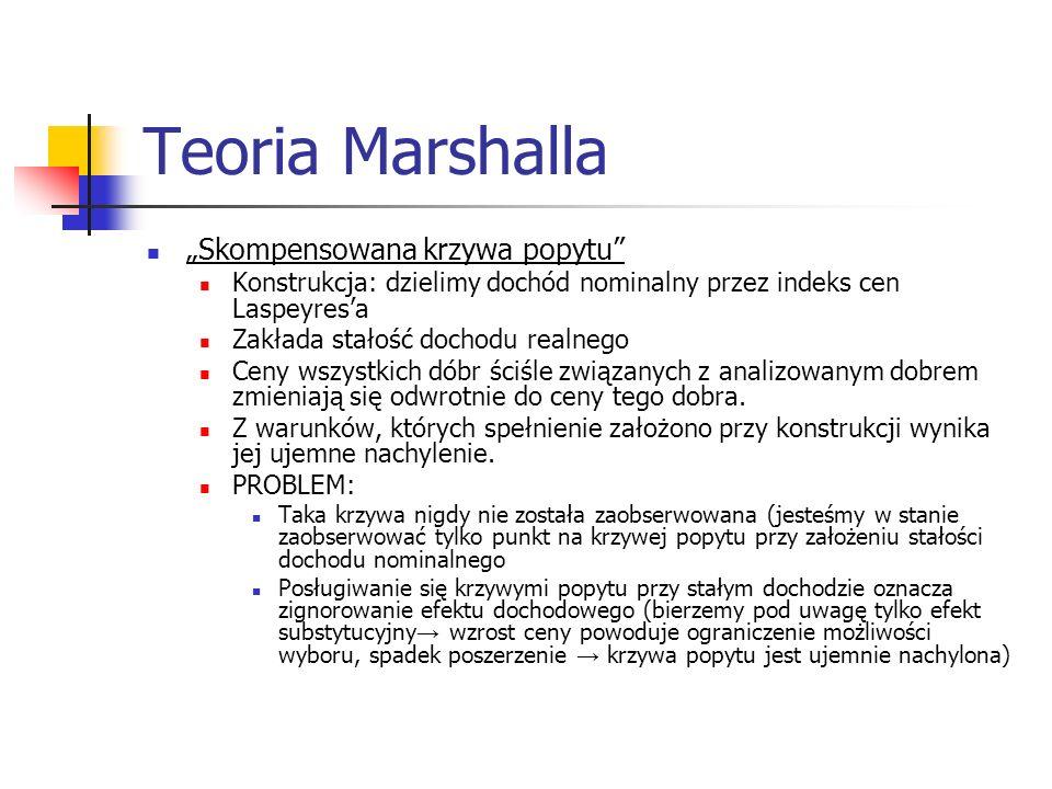 "Teoria Marshalla ""Skompensowana krzywa popytu"