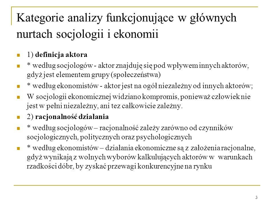 Kategorie analizy funkcjonujące w głównych nurtach socjologii i ekonomii