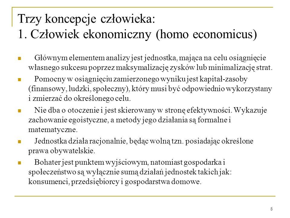 Trzy koncepcje człowieka: 1. Człowiek ekonomiczny (homo economicus)