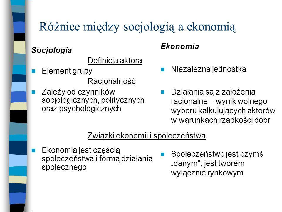 Różnice między socjologią a ekonomią