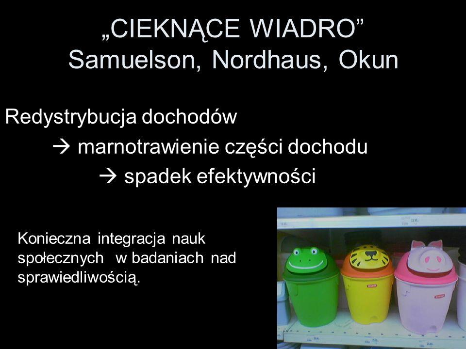 """""""CIEKNĄCE WIADRO Samuelson, Nordhaus, Okun"""