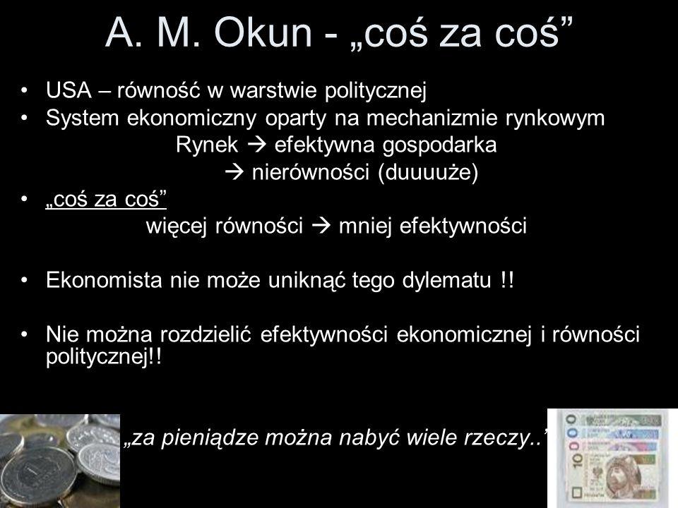 """A. M. Okun - """"coś za coś USA – równość w warstwie politycznej"""