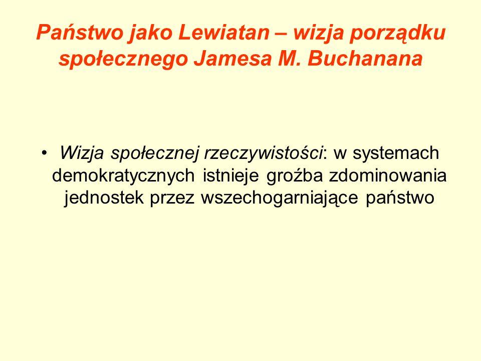 Państwo jako Lewiatan – wizja porządku społecznego Jamesa M. Buchanana