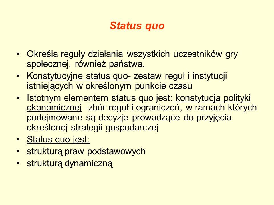 Status quo Określa reguły działania wszystkich uczestników gry społecznej, również państwa.