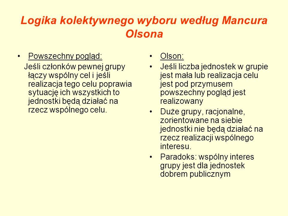 Logika kolektywnego wyboru według Mancura Olsona