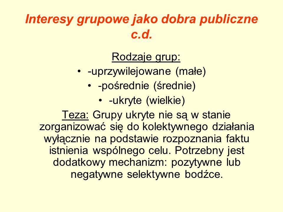Interesy grupowe jako dobra publiczne c.d.