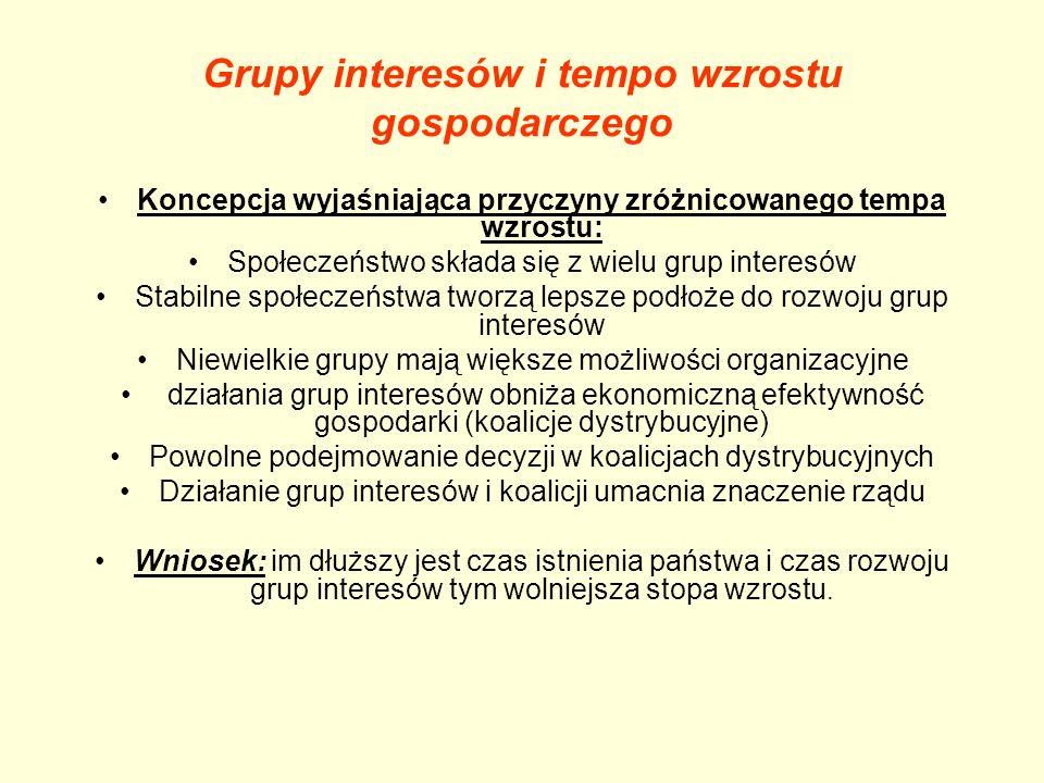 Grupy interesów i tempo wzrostu gospodarczego