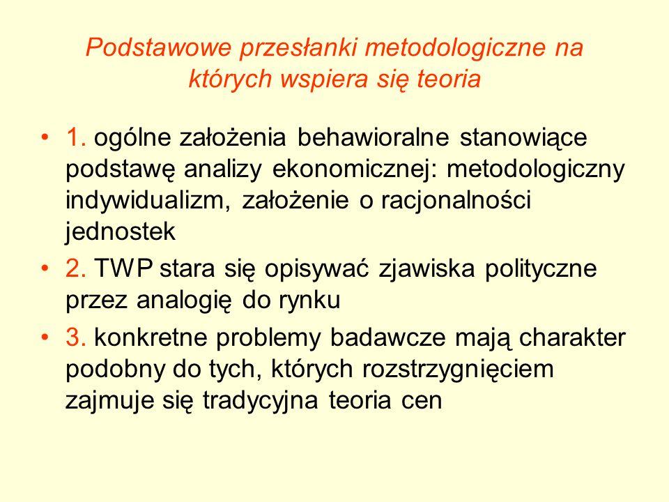 Podstawowe przesłanki metodologiczne na których wspiera się teoria