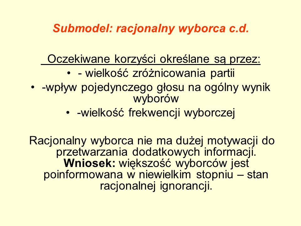 Submodel: racjonalny wyborca c.d.