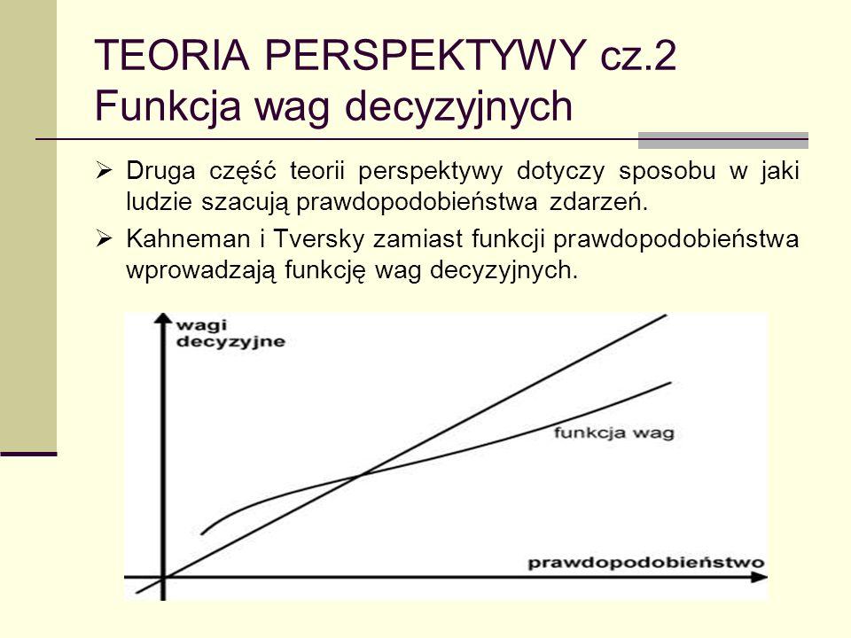 TEORIA PERSPEKTYWY cz.2 Funkcja wag decyzyjnych