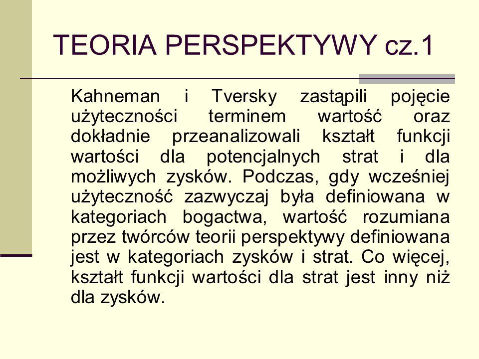 TEORIA PERSPEKTYWY cz.1