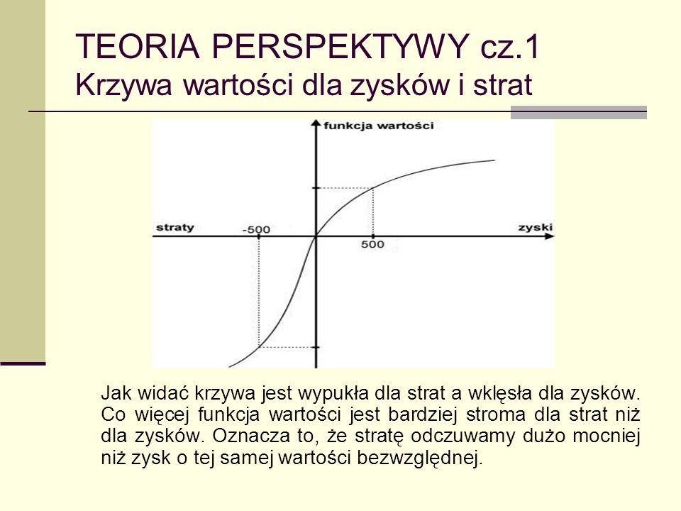 TEORIA PERSPEKTYWY cz.1 Krzywa wartości dla zysków i strat