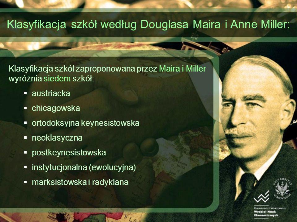 Klasyfikacja szkół według Douglasa Maira i Anne Miller: