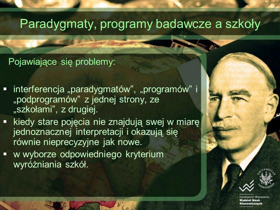 Paradygmaty, programy badawcze a szkoły