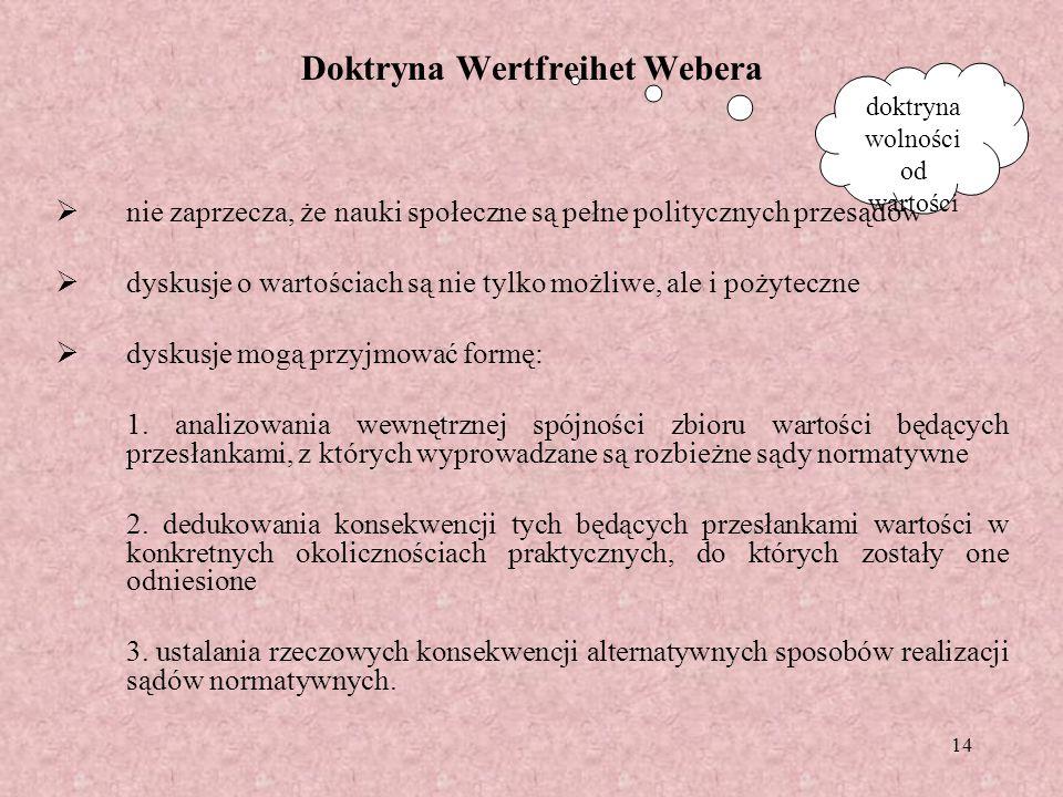 Doktryna Wertfreihet Webera