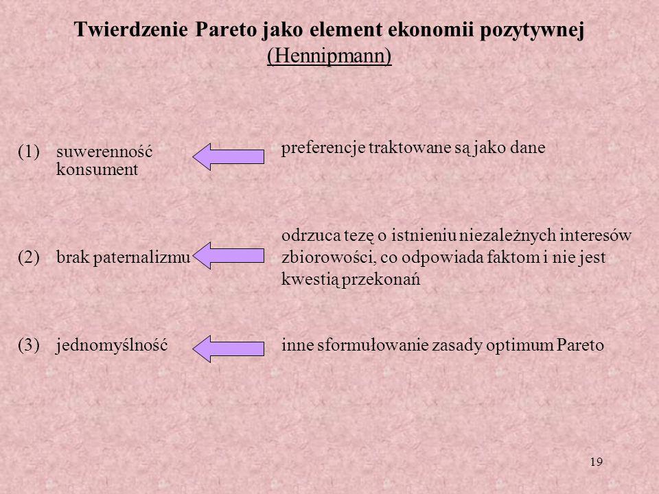 Twierdzenie Pareto jako element ekonomii pozytywnej (Hennipmann)