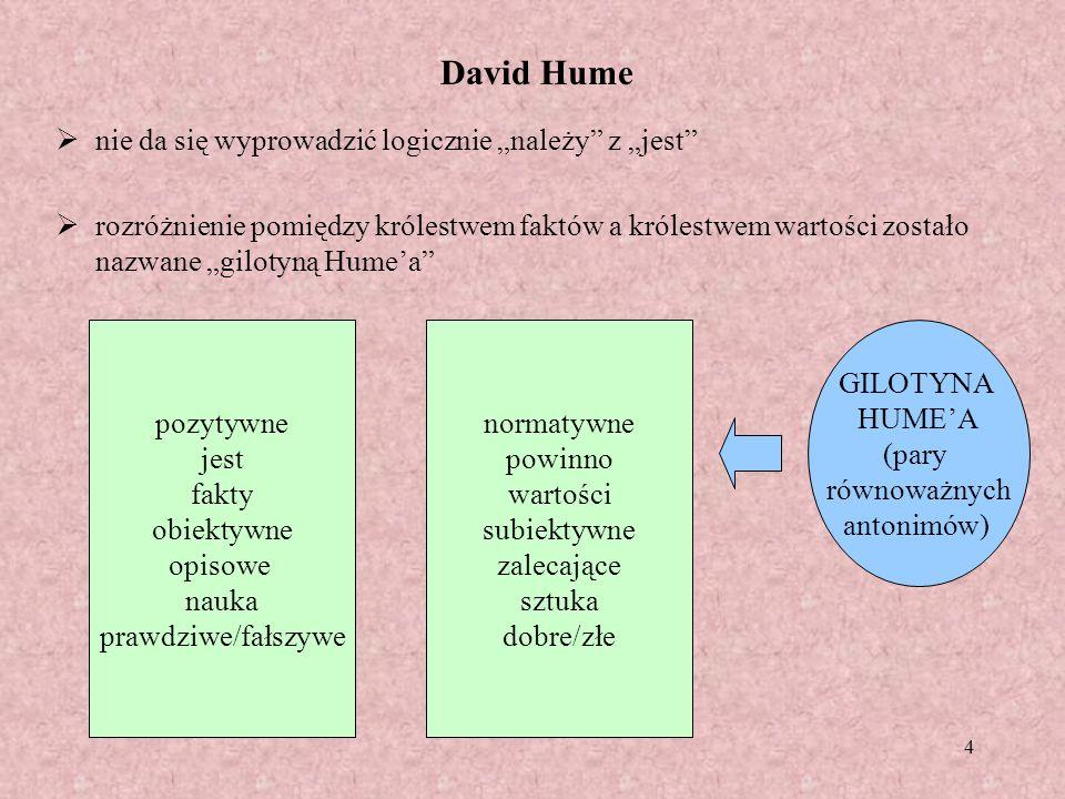 """David Hume nie da się wyprowadzić logicznie """"należy z """"jest"""