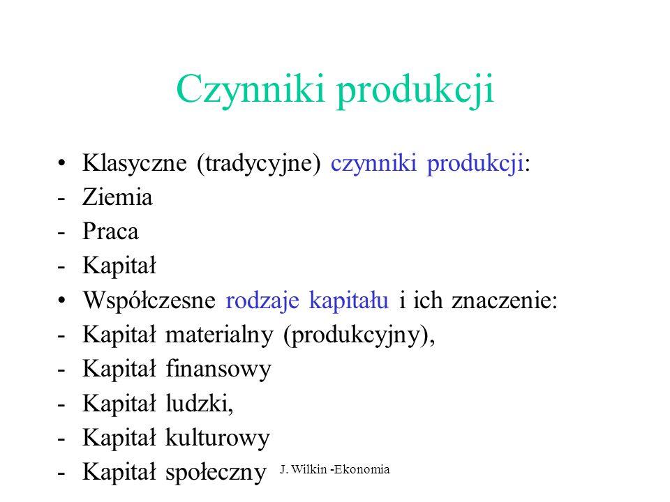Czynniki produkcji Klasyczne (tradycyjne) czynniki produkcji: Ziemia
