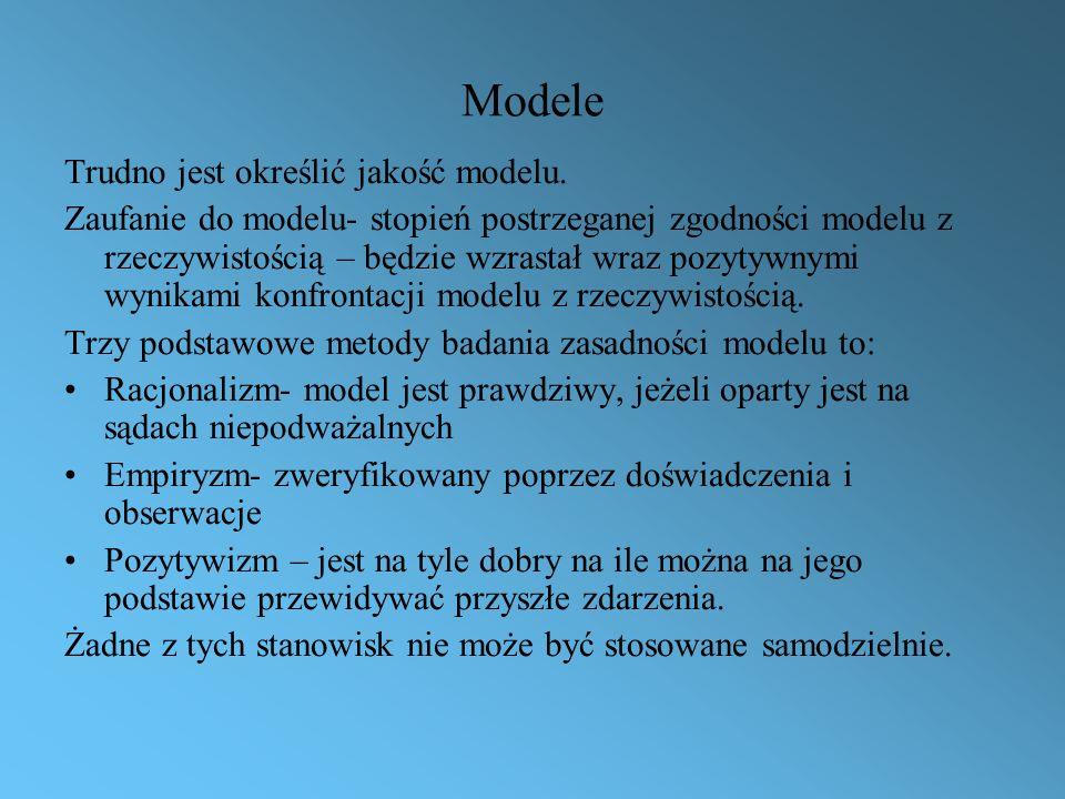 Modele Trudno jest określić jakość modelu.